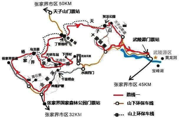 张家界旅游线路图,目前来说好评最高的线路