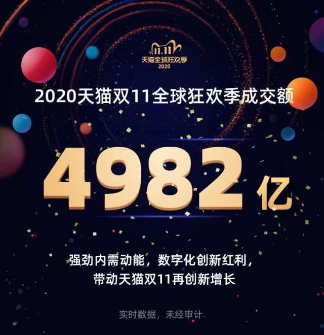 """""""双11""""成绩单出炉,广东消费力领跑全国"""