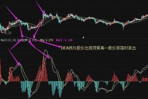 股票交易量怎么看,请看清楚这几个地方