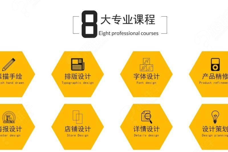 电商培训课程是什么