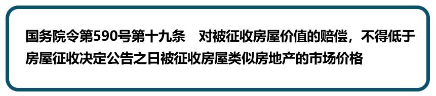 征收拆迁法律规定,被征收人要掌握五条重点补偿原则