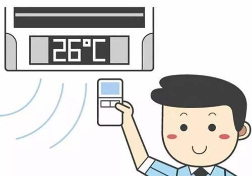 空调显示f1怎么解决?这篇文章来支招
